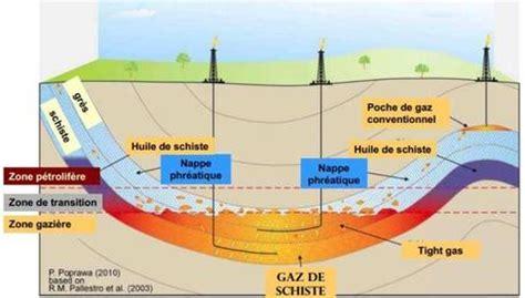 pourquoi n exploitons nous pas les gaz de schistes en 192 d 233 couvrir