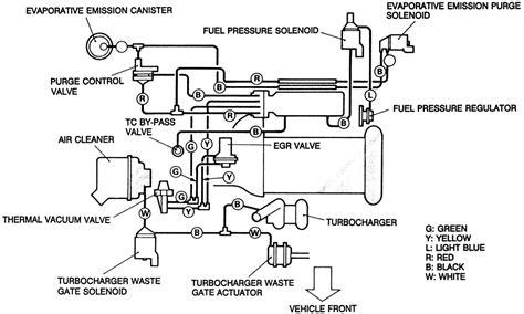 Hvac System Diagram 1991 Toyotum Mr2 by Repair Guides Vacuum Diagrams Vacuum Diagrams 1