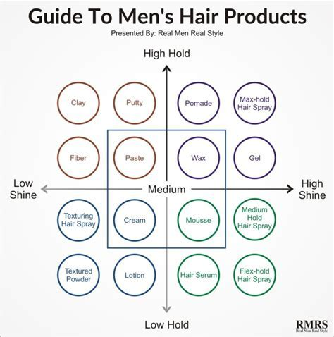Hair Products For Men Explained   Styling Options For Your