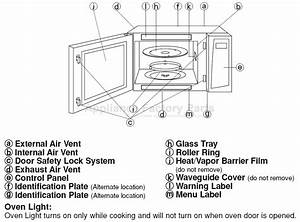 Panasonic Microwave Parts Manual  U2013 Bestmicrowave