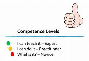 Team Competency... Competence
