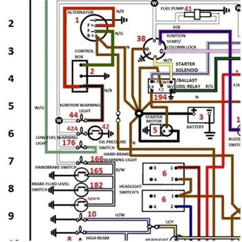 Xj6 Wiper Wiring Diagram by Wiring Schematics Colour Coded For Jaguar Triumph