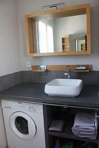 Petit Lave Linge Pour Studio : r sultat de recherche d 39 images pour machine a laver sous ~ Carolinahurricanesstore.com Idées de Décoration