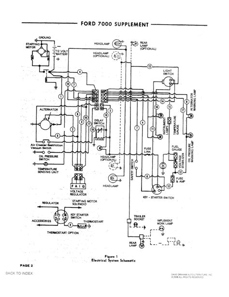 Wiring Diagram Dexta Data Ford Tires Pass Restoration