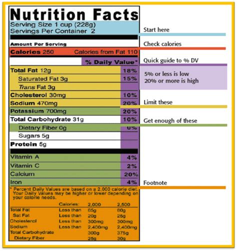 label cuisine nutrition facts food labels