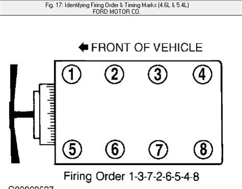 Ford Spark Plug Wiring Diagram