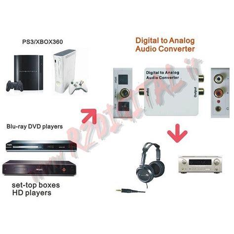 Ingresso Audio Digitale Ottico by Convertitore Adattatore Hdv 2mb Audio Da Digitale Ad