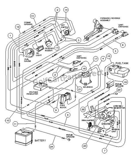 wiring gasoline vehicle carryall i golfcartpartsdirect