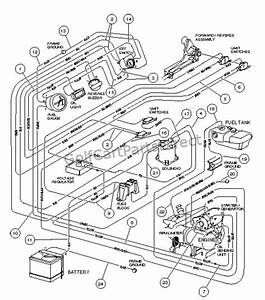 Club Car Fuse Diagram