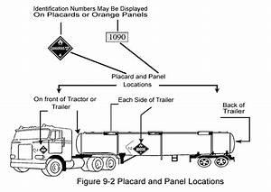 Section 9  Hazardous Materials