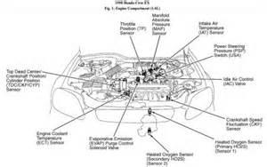 honda civic engine diagram honda wiring diagrams