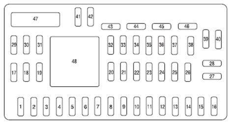 passenger compartment fuse panel fuses  relays