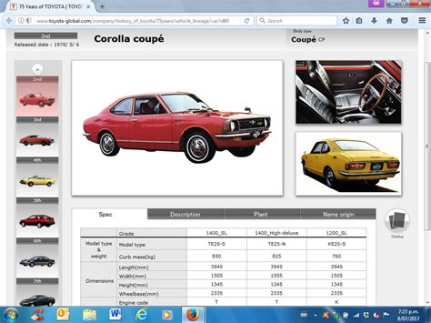 toyota corolla official website home built nz automotive archaeology toyota 39 s amazing