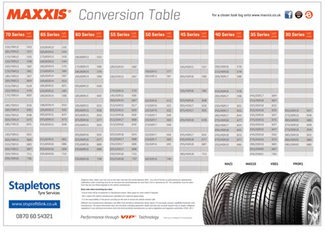 Tyre Conversion  Maxxis Ireland