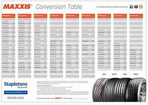 Tyre Conversion Maxxis Ireland
