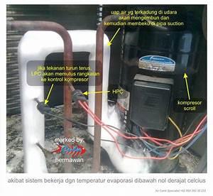 Pengecekan Tekanan Refrigeran Pada Pendingin Udara Ruangan