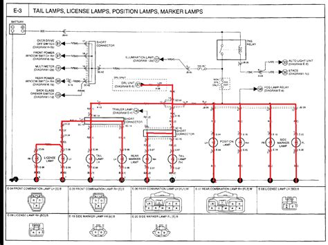 Kia Sedona Engine Diagram Wiring Library