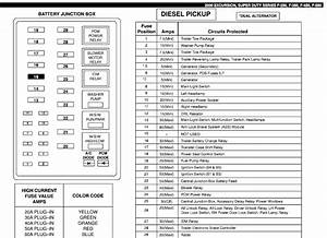2005 Ford F350 Diesel Fuse Panel Diagram
