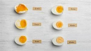 Eier Kochen Zum Färben : eier kochen das perfekte gekochte ei zum fr hst ck so gelingt es ~ A.2002-acura-tl-radio.info Haus und Dekorationen
