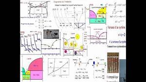 Diagramme De Phase Smc S3 Darija  U062f U0631 U0633  U0643 U0627 U0645 U0644