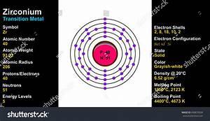 Vector Zirconium Atom Stock Vector 498870028 - Shutterstock