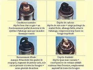 Bougie 2cv : allumage de la ds technique dsclub revolution 55 ~ Gottalentnigeria.com Avis de Voitures