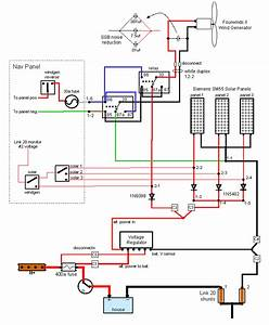 Electrical Engineering World  Wind Generator And Solar Panel Wiring Diagram