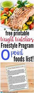 Punkte Weight Watchers Berechnen : die besten 25 weight watchers online ideen auf pinterest weight watchers punkte rechner ~ Themetempest.com Abrechnung