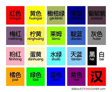 aprendiendo vocabulario aprende chino mandar 237 n