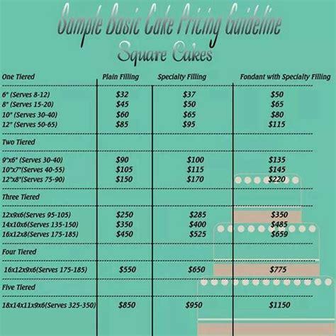 cake pricing ideas  pinterest cake servings