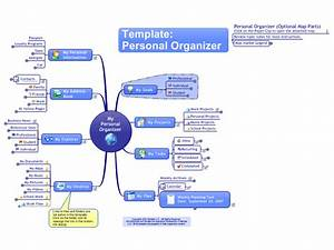 Mindmanager personal organiser template mind map biggerplate for Mindjet mindmanager templates