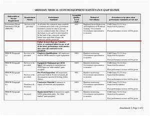 project quality management plan quality assurance plan With quality assurance program template
