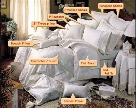 Types Of Bed Sheets by Bed Linens Bedspreads Duvet Covers Comforters