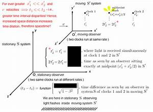 Relativity Physics And Science Calculator