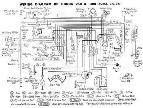 Diagram Triumph Pointswiring Wiring Database