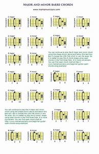 Charts And Guitar On Pinterest