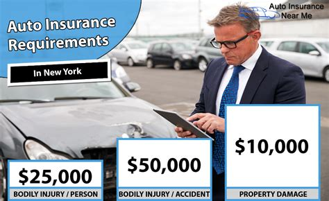 If you want to get behind the wheel in the empire state, you're the most important type of required auto liability insurance in new york is known as bodily injury liability. New York Auto Insurance | Cheap Auto Insurance - Auto ...