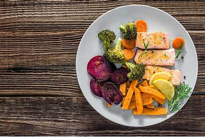 Plate Method Loss Meal Weight Template Plan