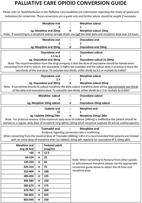 narcotic conversion table pdf opioid equivalency chart tramadol hospital palliative
