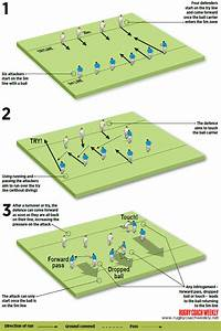 Sharp attack | Rugby Coach Weekly