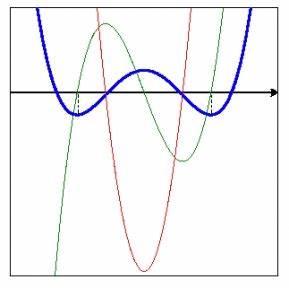 Partielle Ableitung Berechnen : cg23 computergrafik karteikarten online lernen cobocards ~ Themetempest.com Abrechnung
