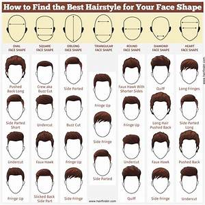 Face shapes and hairstyles for men