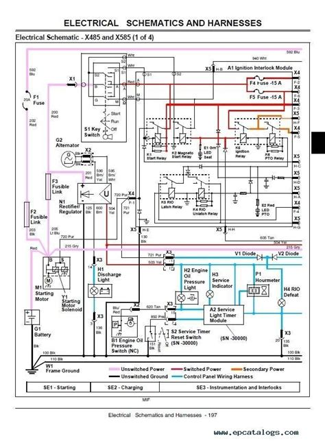 Images About John Deere Parts Diagram Anything