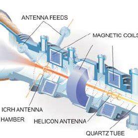 schematic  vasimr engine   scientific diagram
