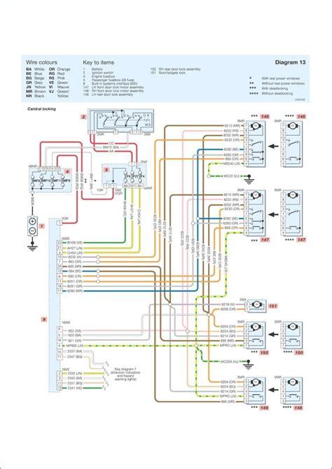 peugeot 206 radio wiring diagram colours dogboi info