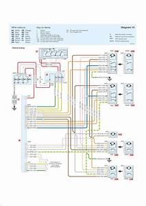 Peugeot 206 Radio Wiring Diagram Colours  U2013 Dogboi Info
