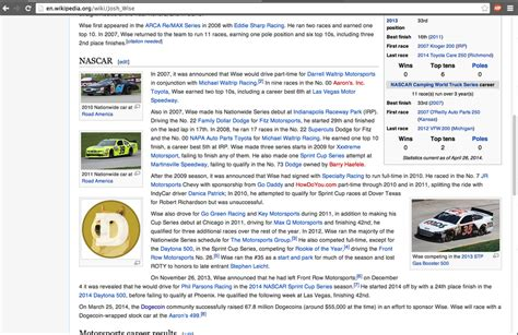Whoever Put Doge On Josh Wise's Wikipedia Page, Much ...