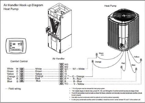Thermostat Wiring Ritetemp Hyperion Tam Trane