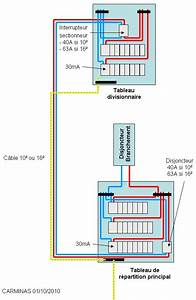 Section De Cable électrique : probl me installation lectrique brancher sur un inter ~ Dailycaller-alerts.com Idées de Décoration