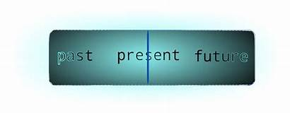 Present Past Future Grammar English Simple Tense